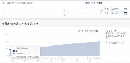 facebookpage-iine-suii-500
